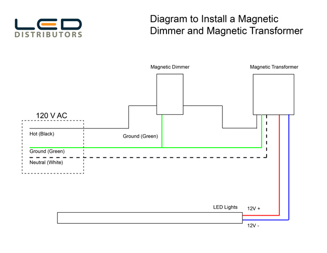 Magnetic Dimmer and Transformer Install Diagram